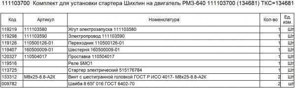 Комплект для установки стартера Шихлин на двигатель РМЗ-640 111103700 купить по цене 16212 руб.