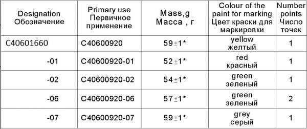 Грузик в сборе C40601660 купить по цене 1700 руб.
